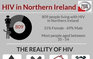 One of five people with HIV unaware they have the virus