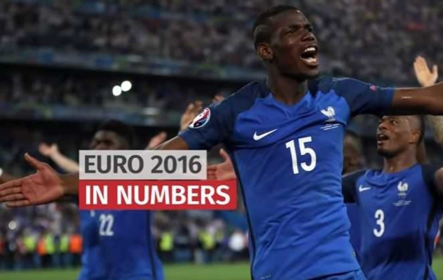 Video - Euro 2016 in numbers
