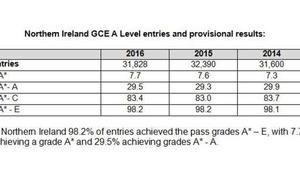 A-level pupils celebrate achieving top grades