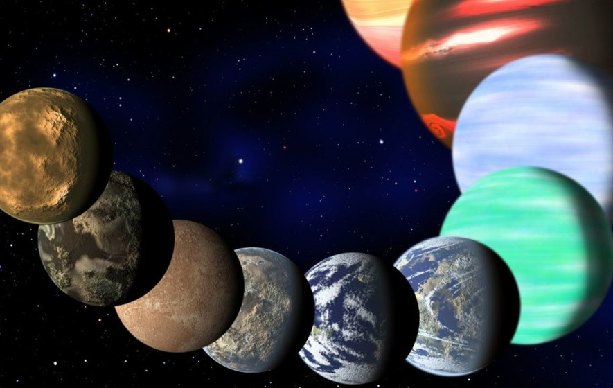Quiz: Which planet are you?