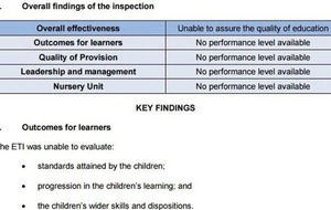 Inspectors cannot guarantee children are safe at schools