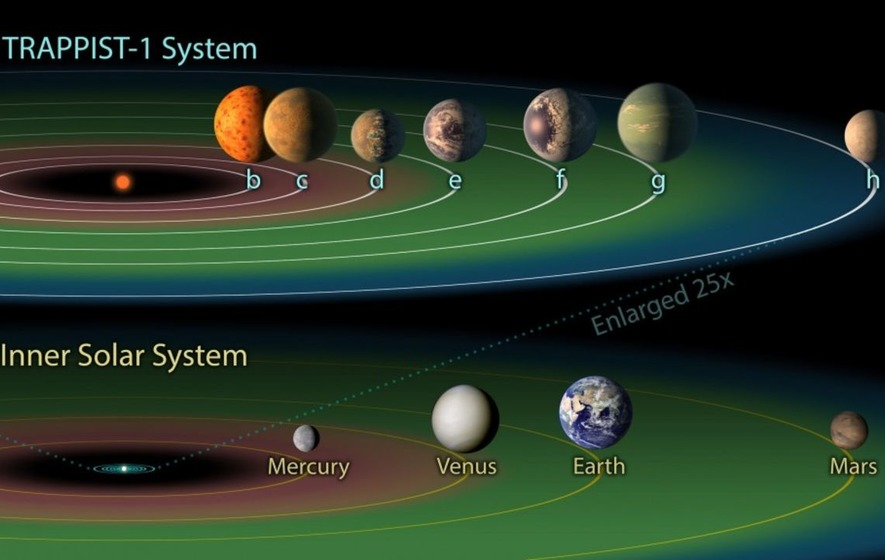 Nasa has asked Twitter to help name the seven planets and you can imagine how that went