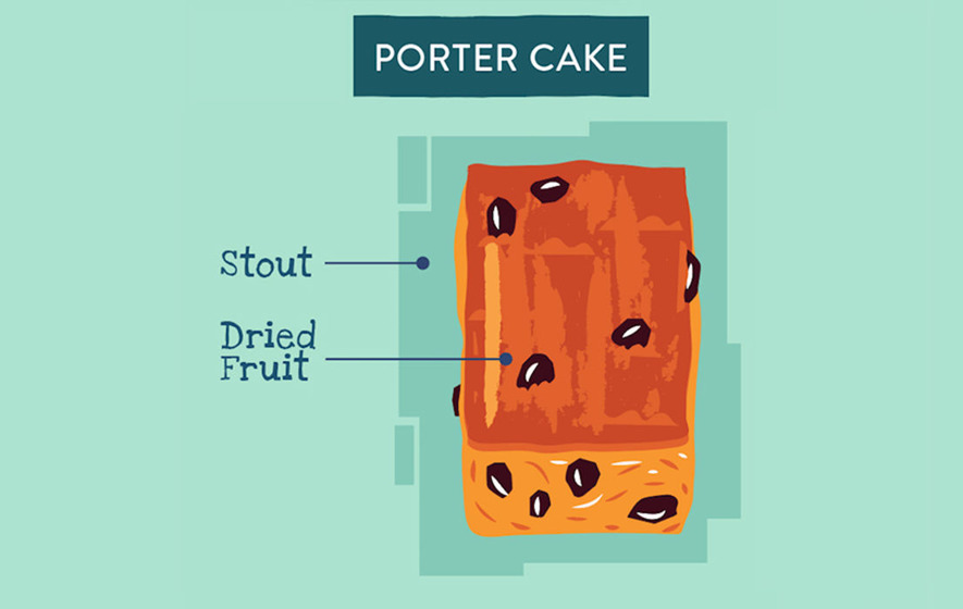 Stout Fruit Cake