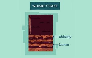 Recipe: Whiskey Cake