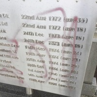 'Outrageous' graffiti attack on Newry republican memorial
