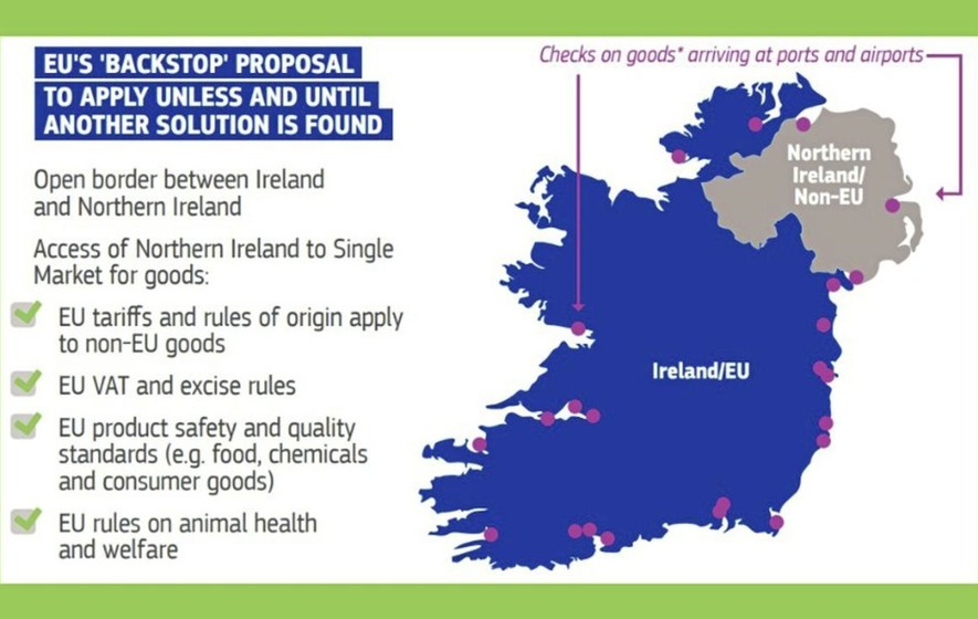 Eu Releases Infographic Outlining Backstop Proposals