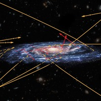 High-velocity stars from another galaxy may be invading Milky Way