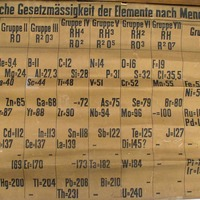 Periodic table found in university lab thought to be world's oldest