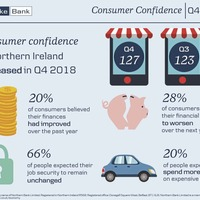 North's consumer confidence rises, but political concerns remain