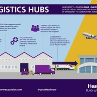 Heathrow chooses Ballykelly and Michelin sites as potential logistics hubs