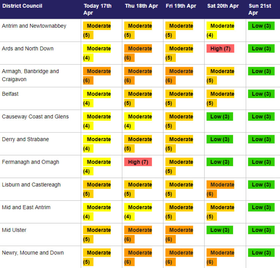 674dc735c17b Moderate to high pollution warnings are in place for the coming days