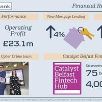 Danske Bank profits soar in first quarter of year
