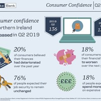 Lack of Executive the major drag on consumer confidence in the north