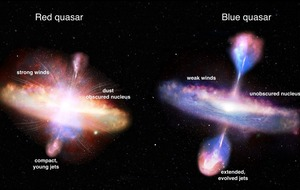 Astronomers identify 'transition phase' in celestial colour change