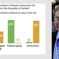 'Slender lead' for united Ireland amid Brexit turmoil, poll finds
