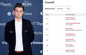 World chess champion Carlsen tops fantasy football rankings – but for how long?