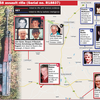 The blood-soaked journey of R18837: How powerful gun smuggled into north by loyalists has been linked to up 12 murders