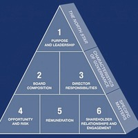 Wates Principles lay the foundations of strong corporate governance